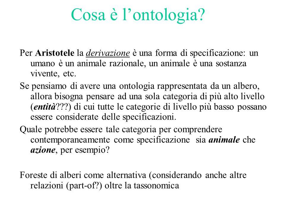 Cosa è l'ontologia? Per Aristotele la derivazione è una forma di specificazione: un umano è un animale razionale, un animale è una sostanza vivente, e
