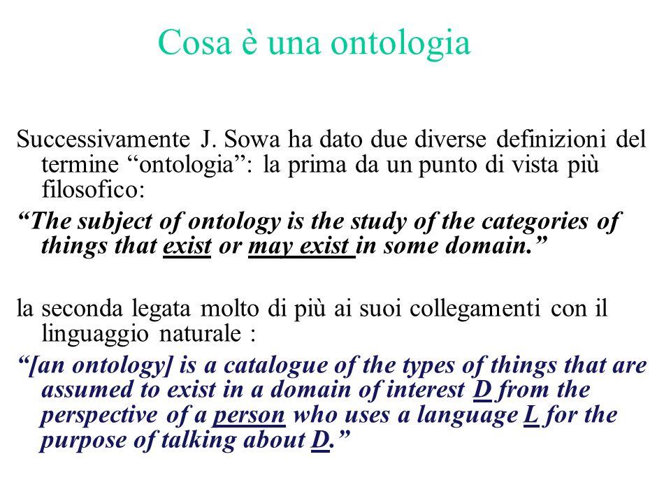 """Cosa è una ontologia Successivamente J. Sowa ha dato due diverse definizioni del termine """"ontologia"""": la prima da un punto di vista più filosofico: """"T"""