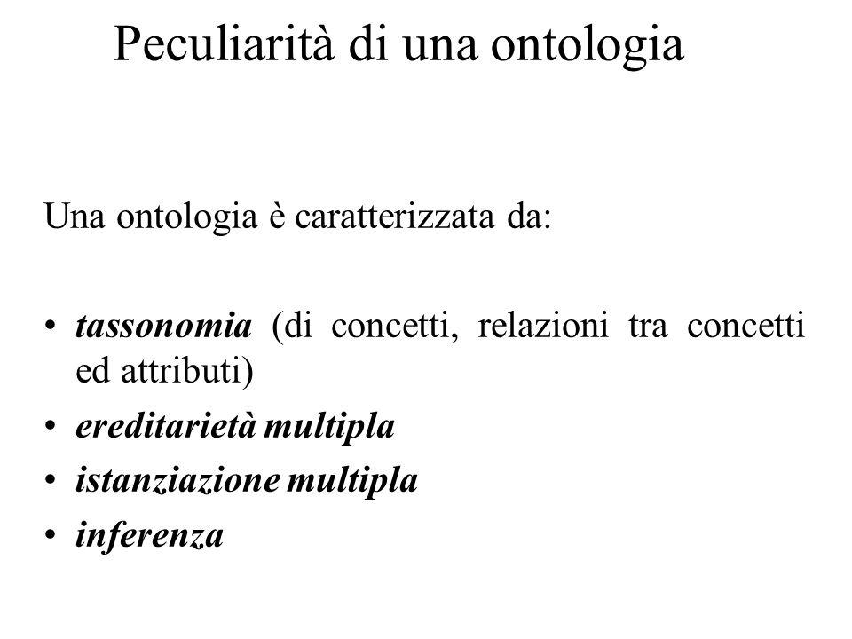 Peculiarità di una ontologia Una ontologia è caratterizzata da: tassonomia (di concetti, relazioni tra concetti ed attributi) ereditarietà multipla istanziazione multipla inferenza