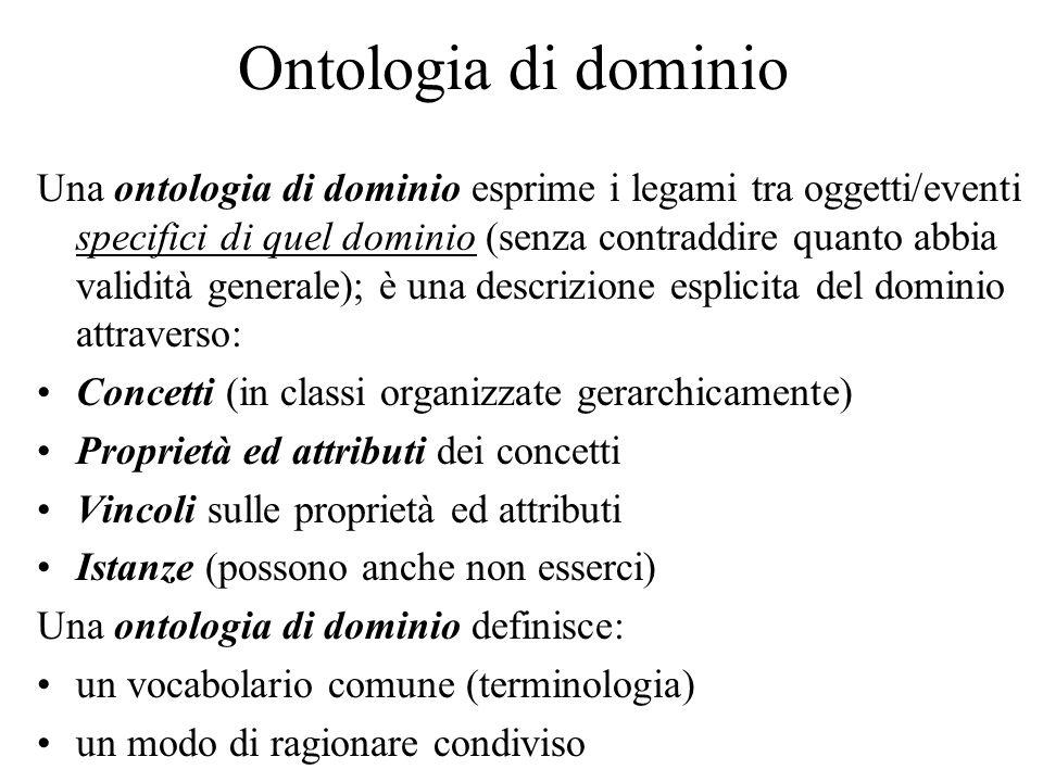 Ontologia di dominio Una ontologia di dominio esprime i legami tra oggetti/eventi specifici di quel dominio (senza contraddire quanto abbia validità generale); è una descrizione esplicita del dominio attraverso: Concetti (in classi organizzate gerarchicamente) Proprietà ed attributi dei concetti Vincoli sulle proprietà ed attributi Istanze (possono anche non esserci) Una ontologia di dominio definisce: un vocabolario comune (terminologia) un modo di ragionare condiviso