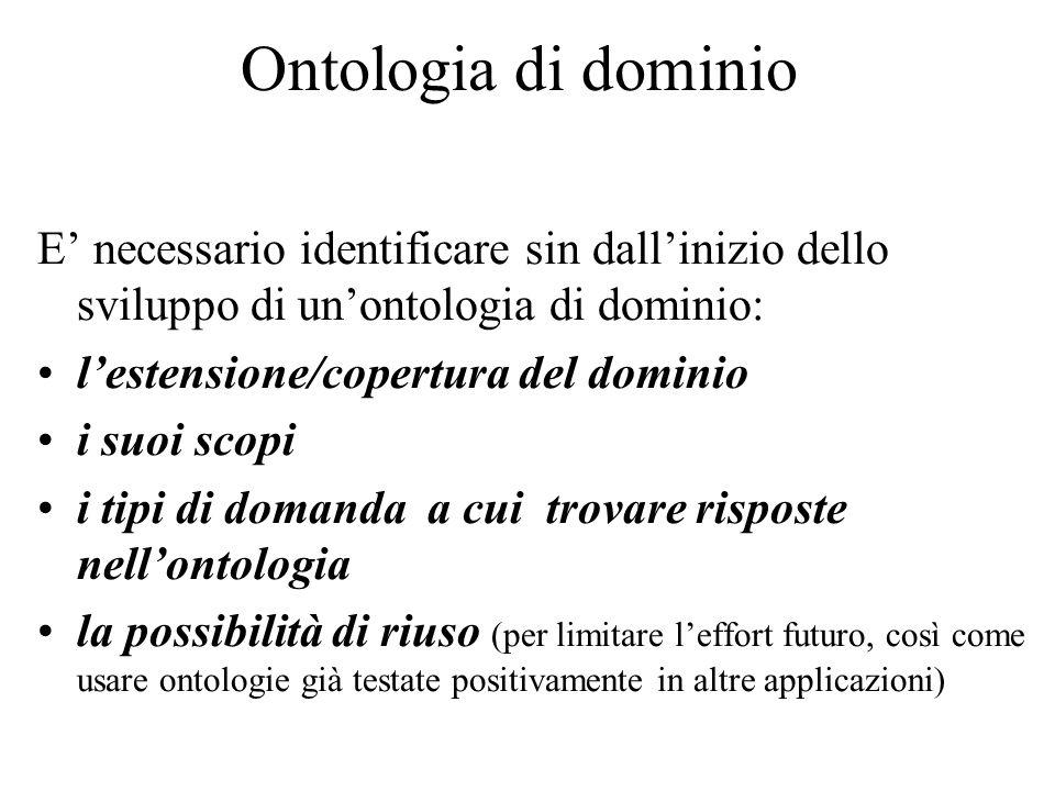 Ontologia di dominio E' necessario identificare sin dall'inizio dello sviluppo di un'ontologia di dominio: l'estensione/copertura del dominio i suoi scopi i tipi di domanda a cui trovare risposte nell'ontologia la possibilità di riuso (per limitare l'effort futuro, così come usare ontologie già testate positivamente in altre applicazioni)
