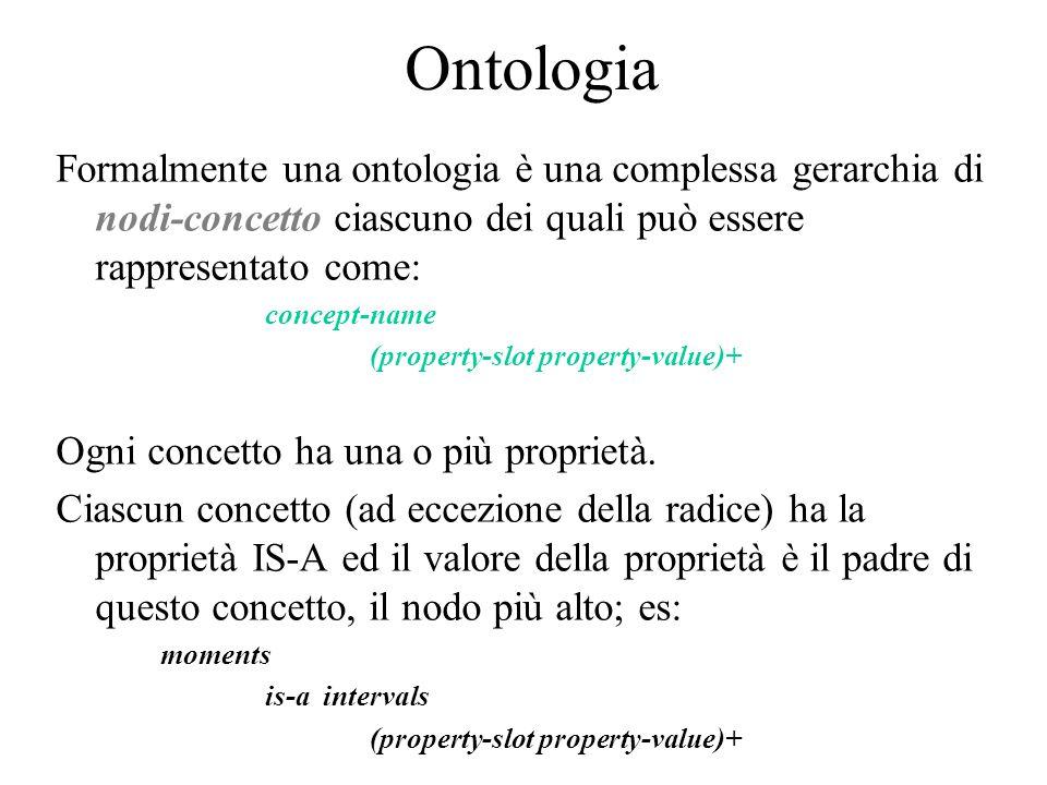 Formalmente una ontologia è una complessa gerarchia di nodi-concetto ciascuno dei quali può essere rappresentato come: concept-name (property-slot pro