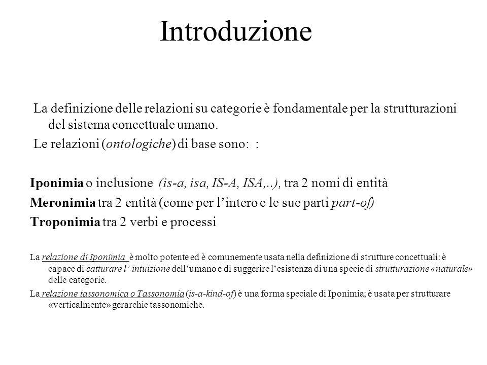 Introduzione La definizione delle relazioni su categorie è fondamentale per la strutturazioni del sistema concettuale umano. Le relazioni (ontologiche