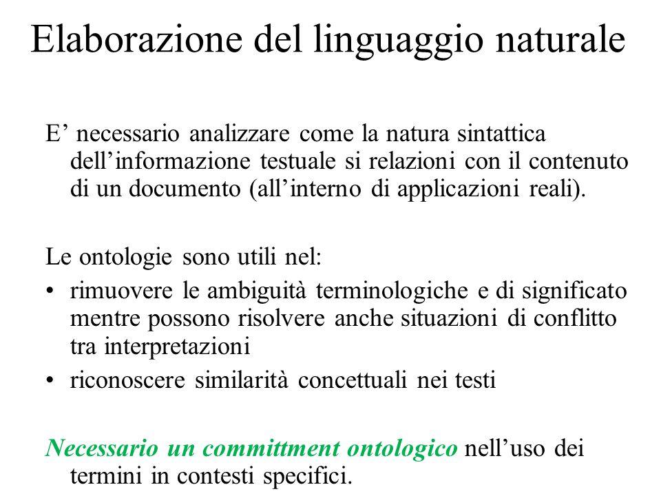 Elaborazione del linguaggio naturale E' necessario analizzare come la natura sintattica dell'informazione testuale si relazioni con il contenuto di un documento (all'interno di applicazioni reali).