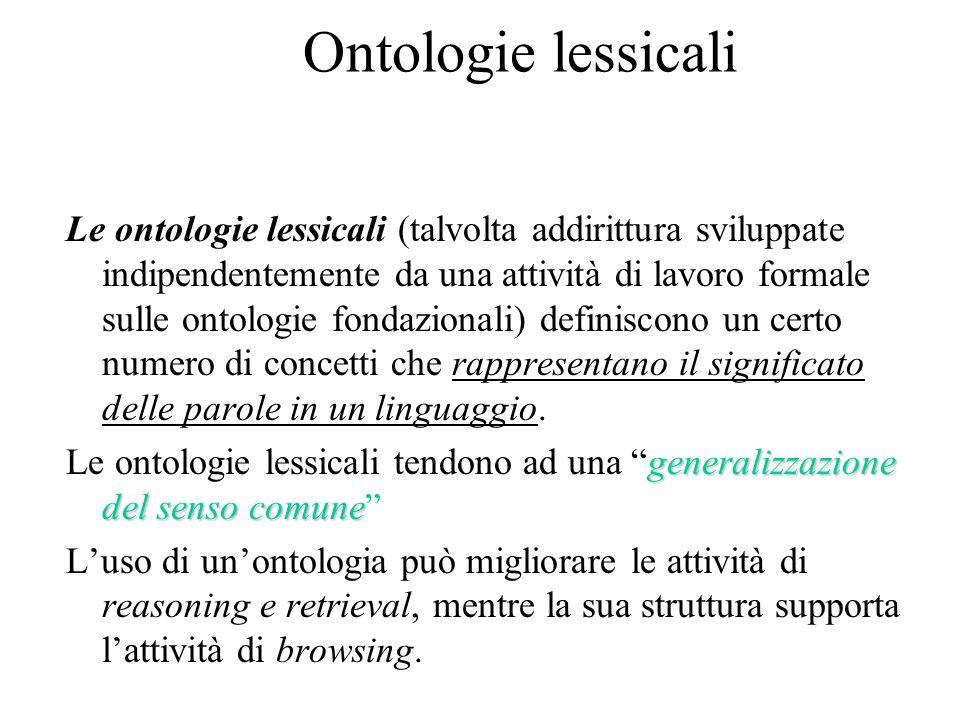 Ontologie lessicali Le ontologie lessicali (talvolta addirittura sviluppate indipendentemente da una attività di lavoro formale sulle ontologie fondazionali) definiscono un certo numero di concetti che rappresentano il significato delle parole in un linguaggio.