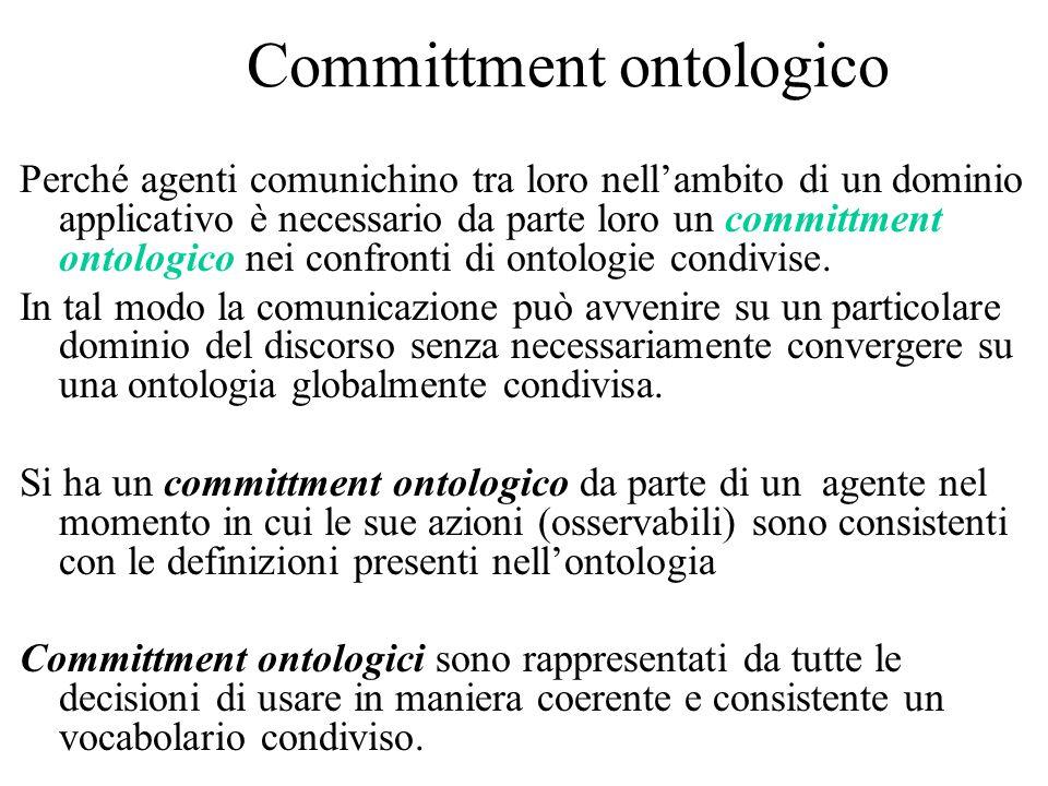 Committment ontologico Perché agenti comunichino tra loro nell'ambito di un dominio applicativo è necessario da parte loro un committment ontologico nei confronti di ontologie condivise.