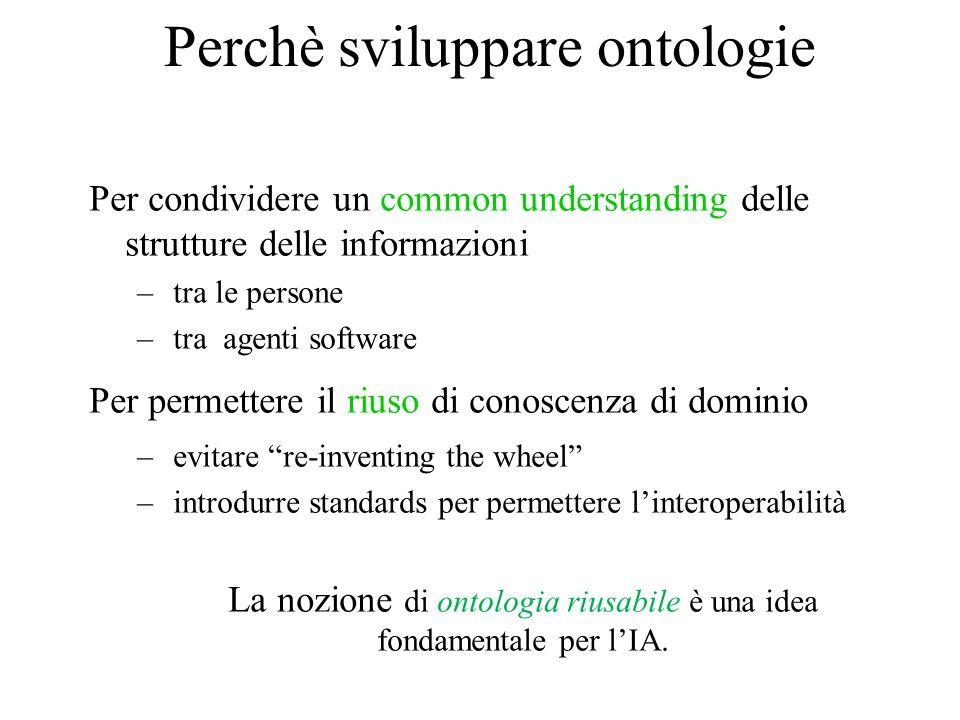 Perchè sviluppare ontologie Per condividere un common understanding delle strutture delle informazioni –tra le persone –tra agenti software Per permettere il riuso di conoscenza di dominio –evitare re-inventing the wheel –introdurre standards per permettere l'interoperabilità La nozione di ontologia riusabile è una idea fondamentale per l'IA.