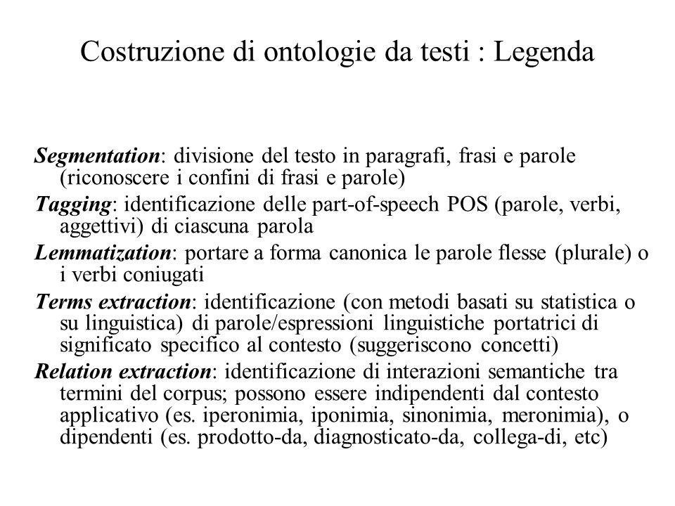 Costruzione di ontologie da testi : Legenda Segmentation: divisione del testo in paragrafi, frasi e parole (riconoscere i confini di frasi e parole) T