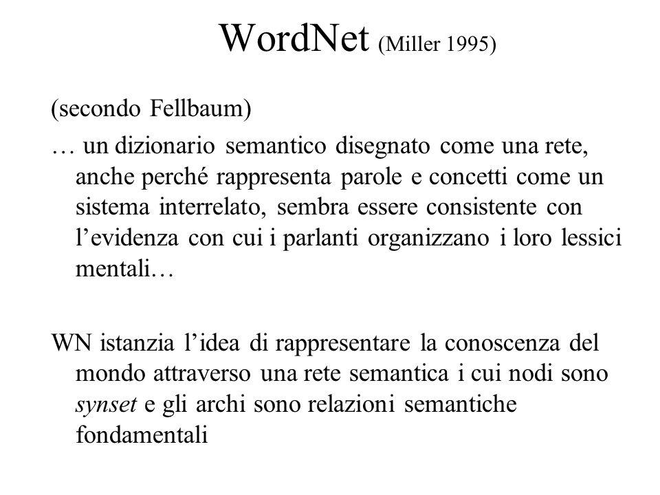 WordNet (Miller 1995) (secondo Fellbaum) … un dizionario semantico disegnato come una rete, anche perché rappresenta parole e concetti come un sistema interrelato, sembra essere consistente con l'evidenza con cui i parlanti organizzano i loro lessici mentali… WN istanzia l'idea di rappresentare la conoscenza del mondo attraverso una rete semantica i cui nodi sono synset e gli archi sono relazioni semantiche fondamentali