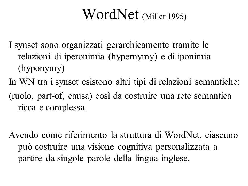 WordNet (Miller 1995) I synset sono organizzati gerarchicamente tramite le relazioni di iperonimia (hypernymy) e di iponimia (hyponymy) In WN tra i synset esistono altri tipi di relazioni semantiche: (ruolo, part-of, causa) così da costruire una rete semantica ricca e complessa.