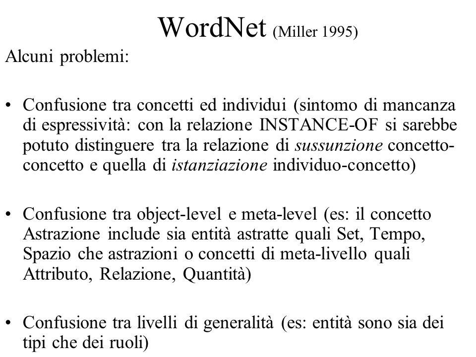WordNet (Miller 1995) Alcuni problemi: Confusione tra concetti ed individui (sintomo di mancanza di espressività: con la relazione INSTANCE-OF si sare