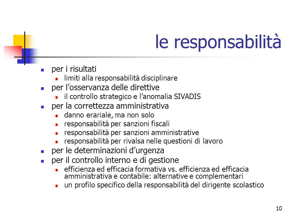 10 le responsabilità per i risultati limiti alla responsabilità disciplinare per l'osservanza delle direttive il controllo strategico e l'anomalia SIV
