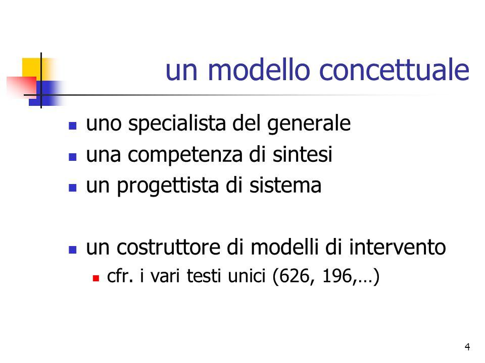 4 un modello concettuale uno specialista del generale una competenza di sintesi un progettista di sistema un costruttore di modelli di intervento cfr.
