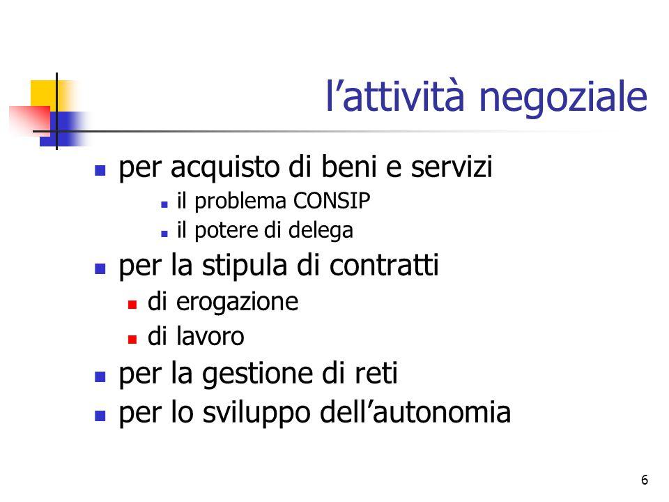 6 l'attività negoziale per acquisto di beni e servizi il problema CONSIP il potere di delega per la stipula di contratti di erogazione di lavoro per la gestione di reti per lo sviluppo dell'autonomia