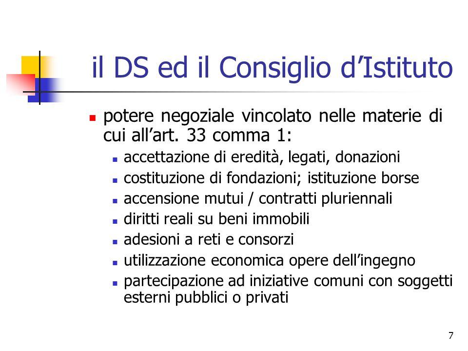 7 il DS ed il Consiglio d'Istituto potere negoziale vincolato nelle materie di cui all'art. 33 comma 1: accettazione di eredità, legati, donazioni cos