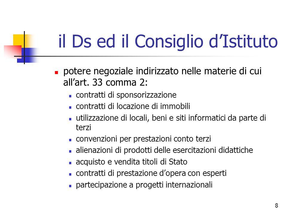 8 il Ds ed il Consiglio d'Istituto potere negoziale indirizzato nelle materie di cui all'art. 33 comma 2: contratti di sponsorizzazione contratti di l