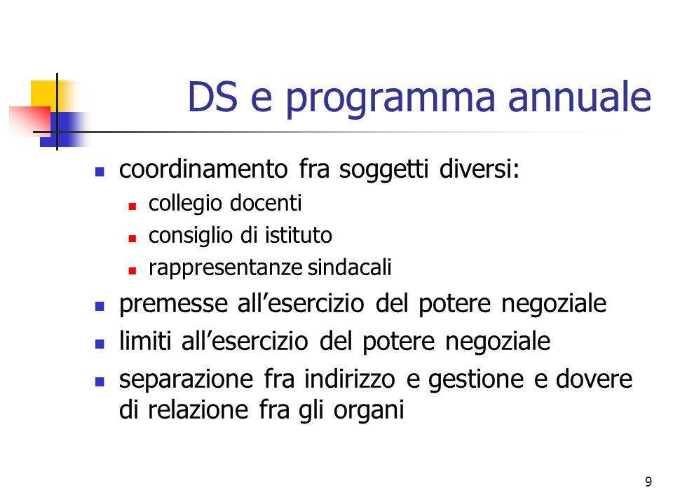 9 DS e programma annuale coordinamento fra soggetti diversi: collegio docenti consiglio di istituto rappresentanze sindacali premesse all'esercizio de