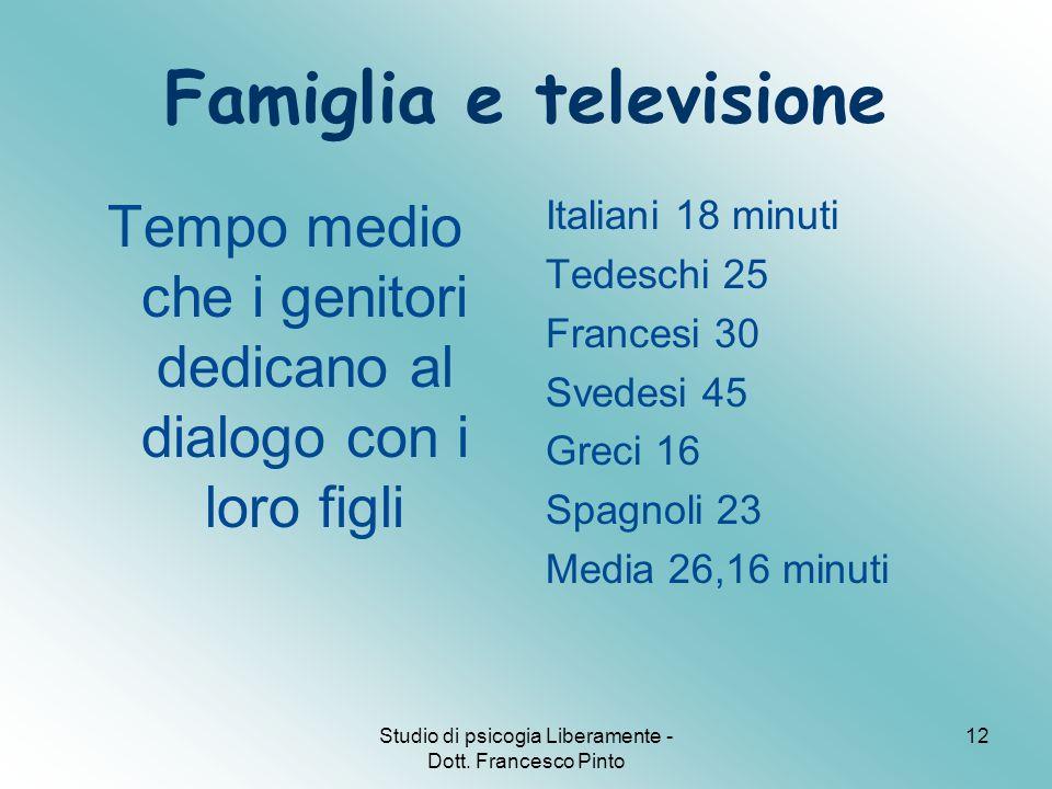 Studio di psicogia Liberamente - Dott. Francesco Pinto 12 Famiglia e televisione Tempo medio che i genitori dedicano al dialogo con i loro figli Itali