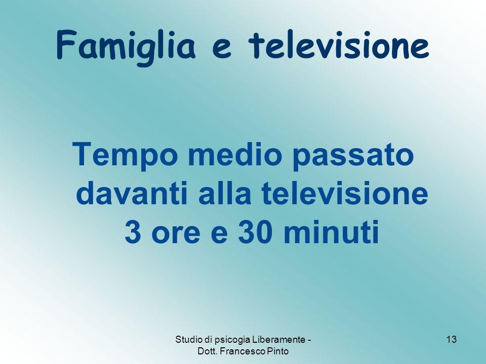 Studio di psicogia Liberamente - Dott. Francesco Pinto 13 Famiglia e televisione Tempo medio passato davanti alla televisione 3 ore e 30 minuti