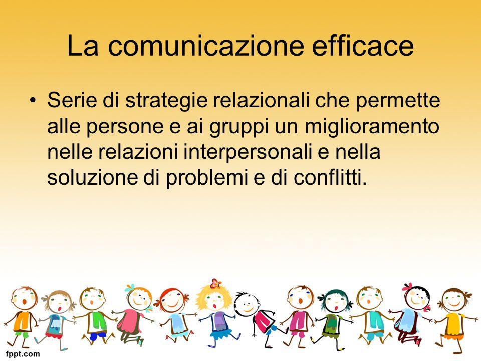 La comunicazione efficace Serie di strategie relazionali che permette alle persone e ai gruppi un miglioramento nelle relazioni interpersonali e nella