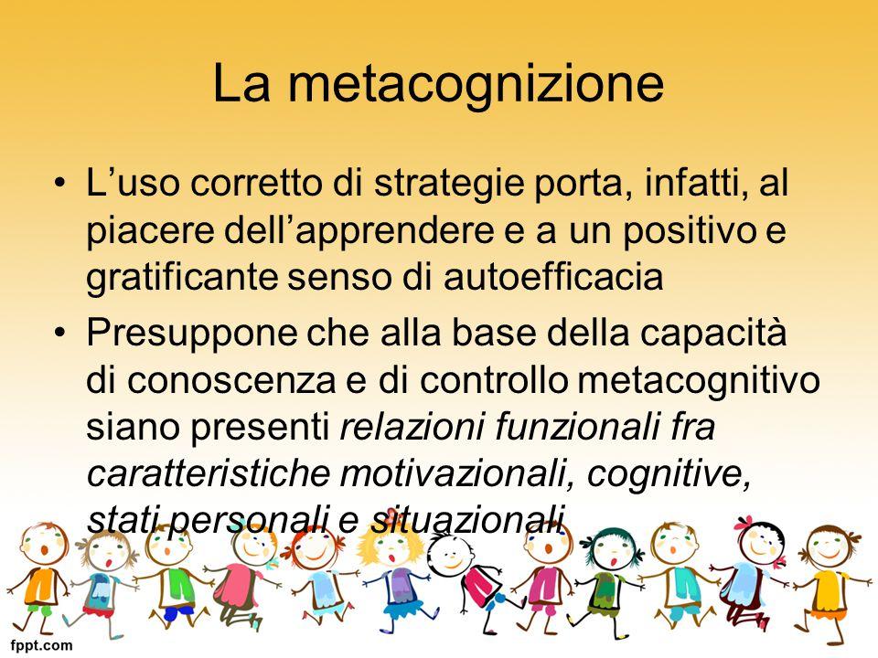La metacognizione L'uso corretto di strategie porta, infatti, al piacere dell'apprendere e a un positivo e gratificante senso di autoefficacia Presupp