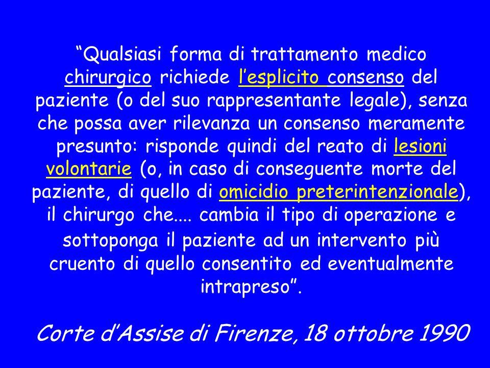 Art. 50 Codice Penale Consenso dell'avente diritto Non è punibile chi lede o pone in pericolo un diritto, col consenso di chi può validamente disporne