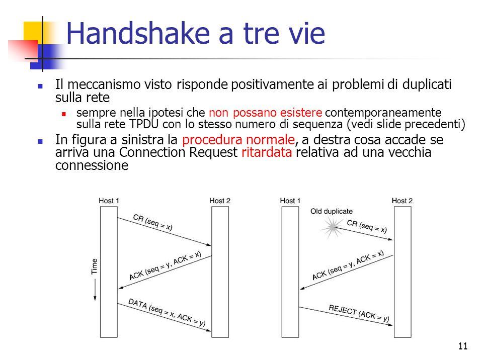 11 Handshake a tre vie Il meccanismo visto risponde positivamente ai problemi di duplicati sulla rete sempre nella ipotesi che non possano esistere contemporaneamente sulla rete TPDU con lo stesso numero di sequenza (vedi slide precedenti) In figura a sinistra la procedura normale, a destra cosa accade se arriva una Connection Request ritardata relativa ad una vecchia connessione