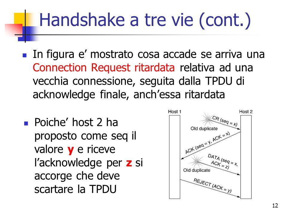 12 Handshake a tre vie (cont.) In figura e' mostrato cosa accade se arriva una Connection Request ritardata relativa ad una vecchia connessione, seguita dalla TPDU di acknowledge finale, anch'essa ritardata Poiche' host 2 ha proposto come seq il valore y e riceve l'acknowledge per z si accorge che deve scartare la TPDU