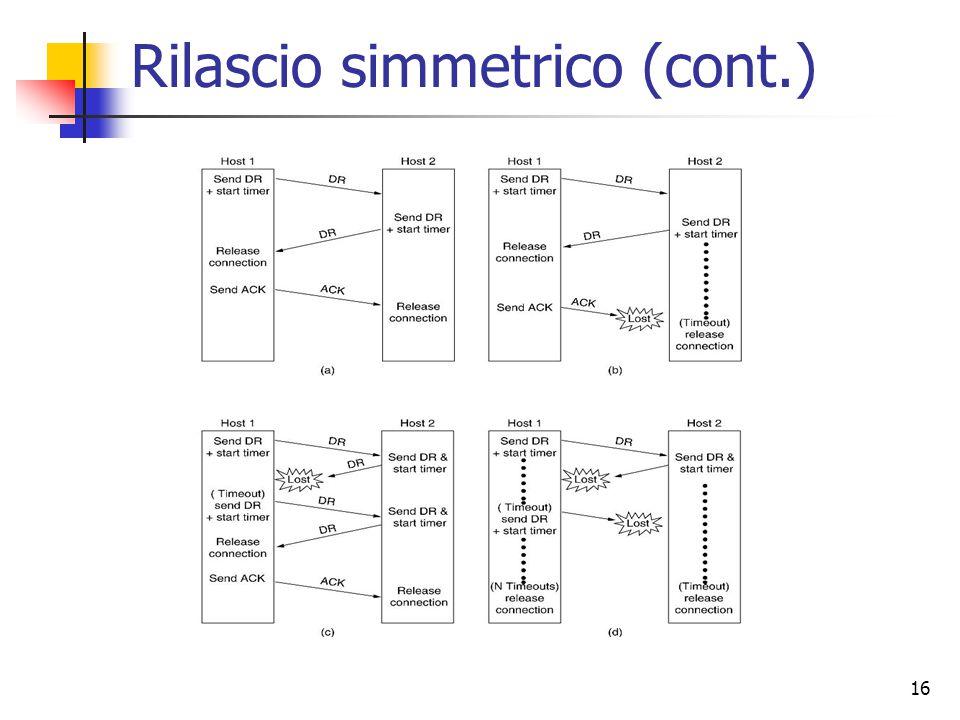 16 Rilascio simmetrico (cont.)