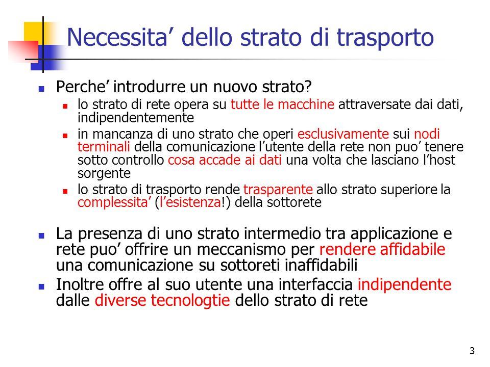 3 Necessita' dello strato di trasporto Perche' introdurre un nuovo strato.