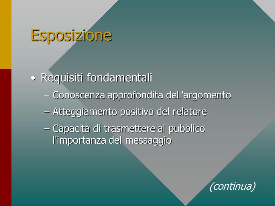 Esposizione Requisiti fondamentaliRequisiti fondamentali –Conoscenza approfondita dell argomento –Atteggiamento positivo del relatore –Capacità di trasmettere al pubblico l importanza del messaggio (continua)