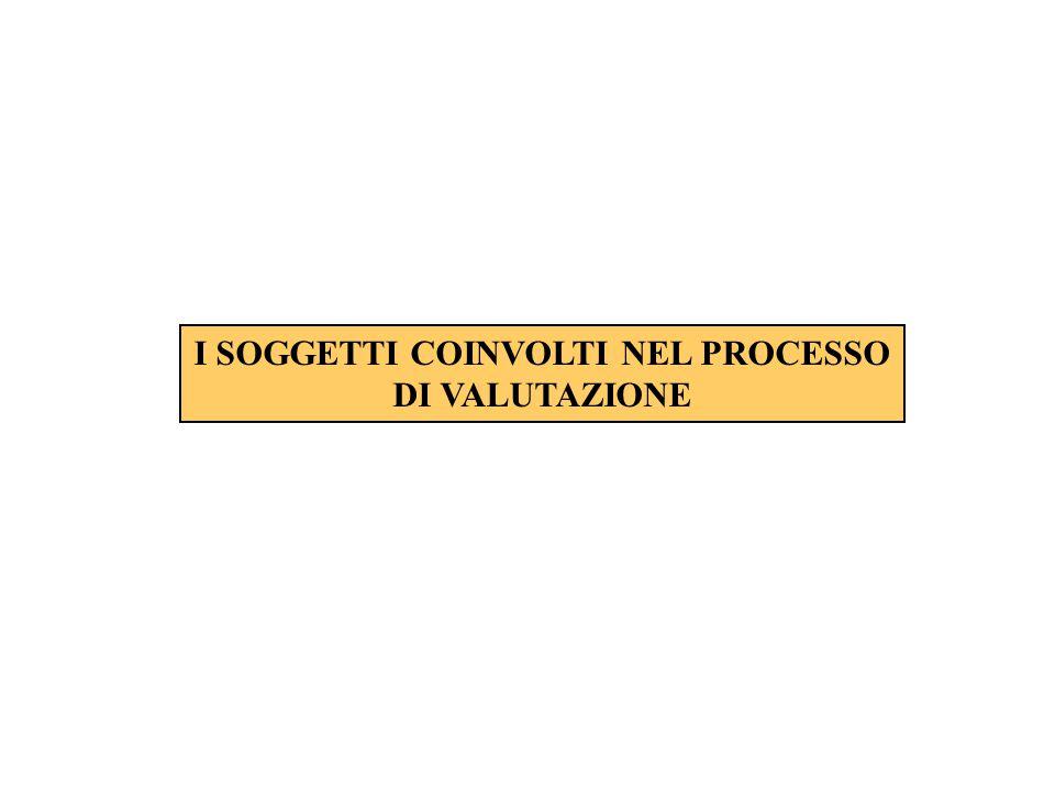 I SOGGETTI COINVOLTI NEL PROCESSO DI VALUTAZIONE