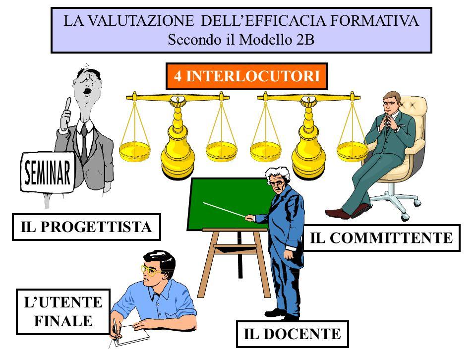 LA VALUTAZIONE DELL'EFFICACIA FORMATIVA Secondo il Modello 2B 4 INTERLOCUTORI IL COMMITTENTE IL PROGETTISTA 2B IL DOCENTE L'UTENTE FINALE