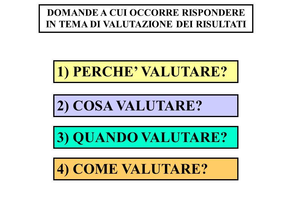 DOMANDE A CUI OCCORRE RISPONDERE IN TEMA DI VALUTAZIONE DEI RISULTATI 1) PERCHE' VALUTARE? 2) COSA VALUTARE? 4) COME VALUTARE? 3) QUANDO VALUTARE?
