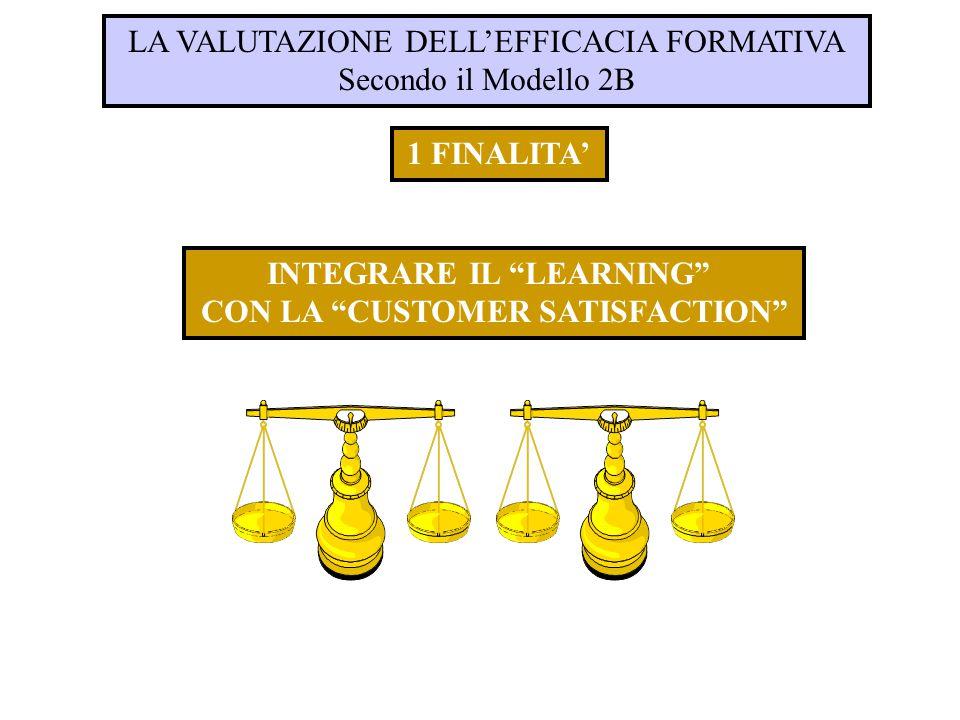 """LA VALUTAZIONE DELL'EFFICACIA FORMATIVA Secondo il Modello 2B 1 FINALITA' INTEGRARE IL """"LEARNING"""" CON LA """"CUSTOMER SATISFACTION"""""""
