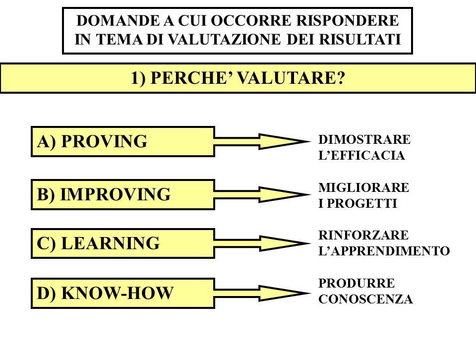 DOMANDE A CUI OCCORRE RISPONDERE IN TEMA DI VALUTAZIONE DEI RISULTATI 1) PERCHE' VALUTARE? A) PROVING DIMOSTRARE L'EFFICACIA B) IMPROVING MIGLIORARE I