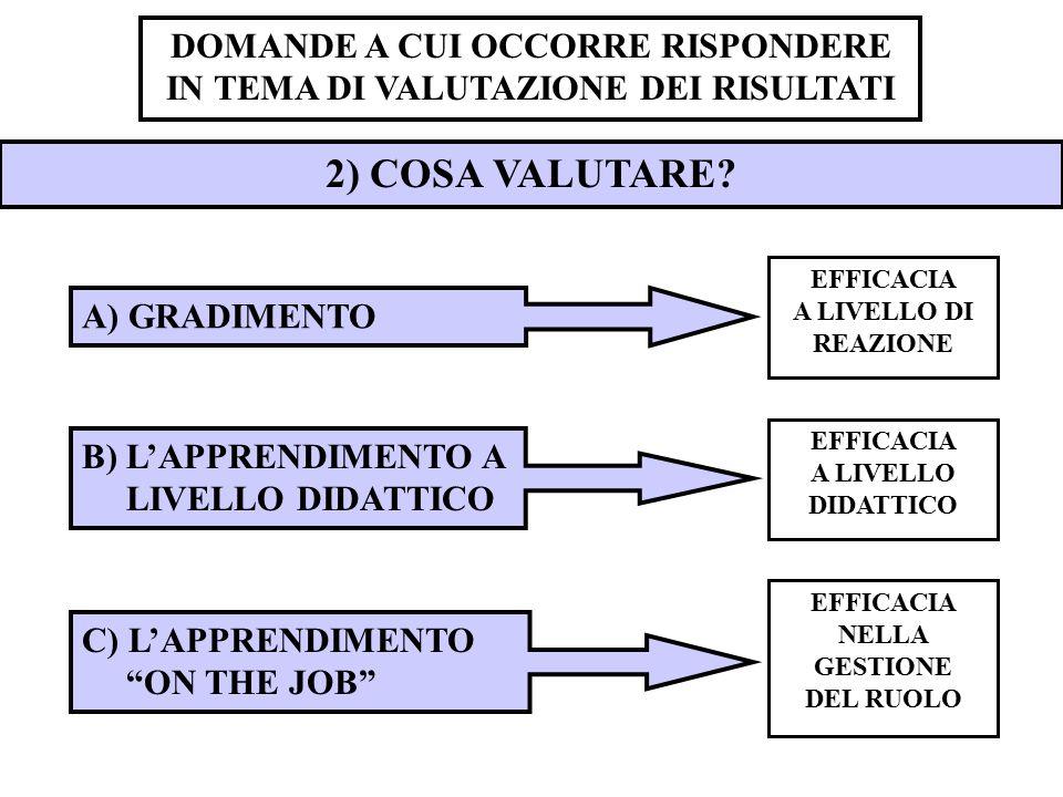 DOMANDE A CUI OCCORRE RISPONDERE IN TEMA DI VALUTAZIONE DEI RISULTATI 2) COSA VALUTARE? A) GRADIMENTO B) L'APPRENDIMENTO A LIVELLO DIDATTICO C) L'APPR