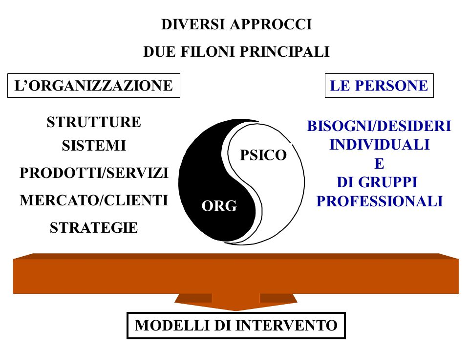 PER VALUTARE L'EFFICACIA DELLA FORMAZIONE OCCORRE AVERE UN MODELLO DI FORMAZIONE EFFICACE (1) DOMANDE A CUI OCCORRE RISPONDERE IN TEMA DI VALUTAZIONE DEI RISULTATI 4) COME VALUTARE?