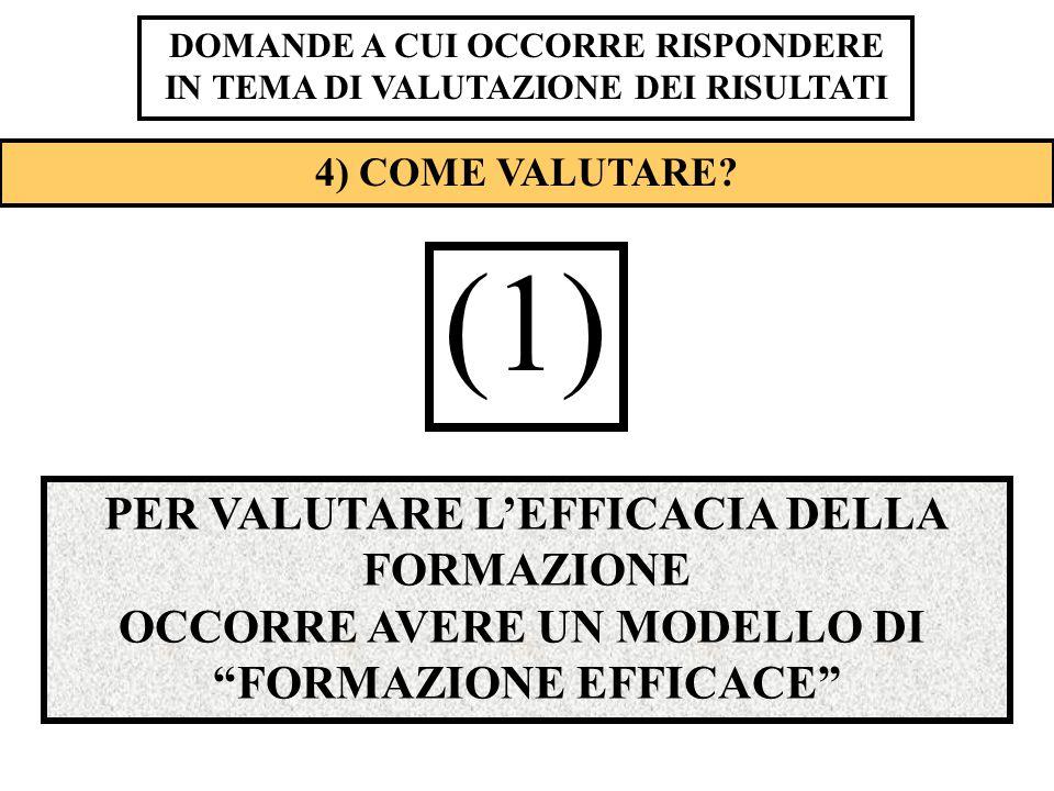 LA VALUTAZIONE DELL'EFFICACIA FORMATIVA Secondo il Modello 2B 3 LIVELLI 4 INTERLOCUTORI 2 MODALITA' 1 FINALITA'
