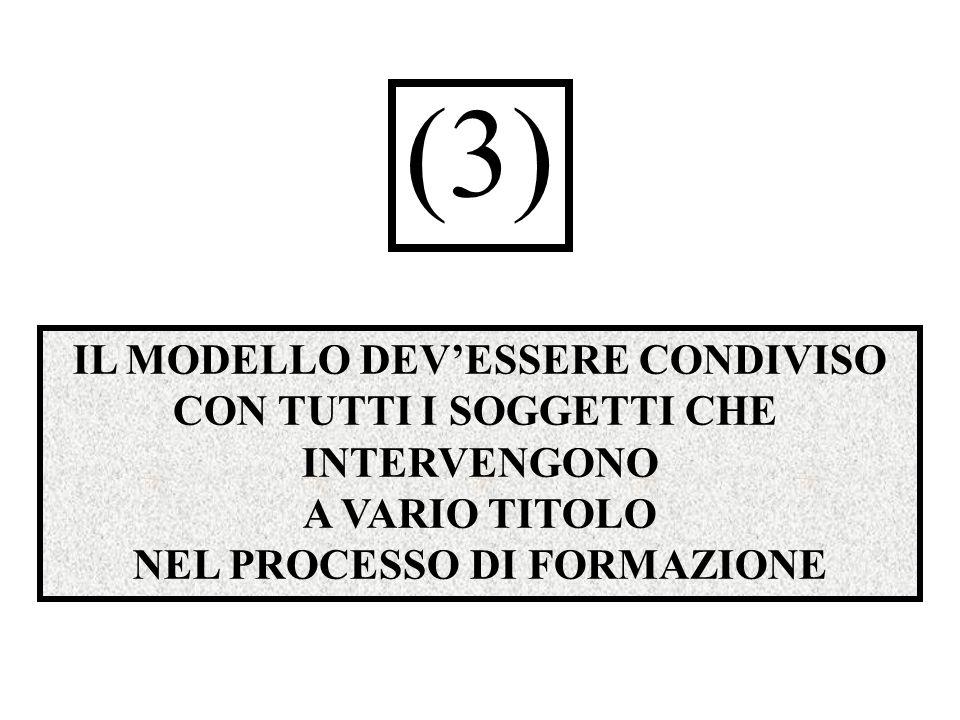 IL MODELLO DEV'ESSERE CONDIVISO CON TUTTI I SOGGETTI CHE INTERVENGONO A VARIO TITOLO NEL PROCESSO DI FORMAZIONE (3)