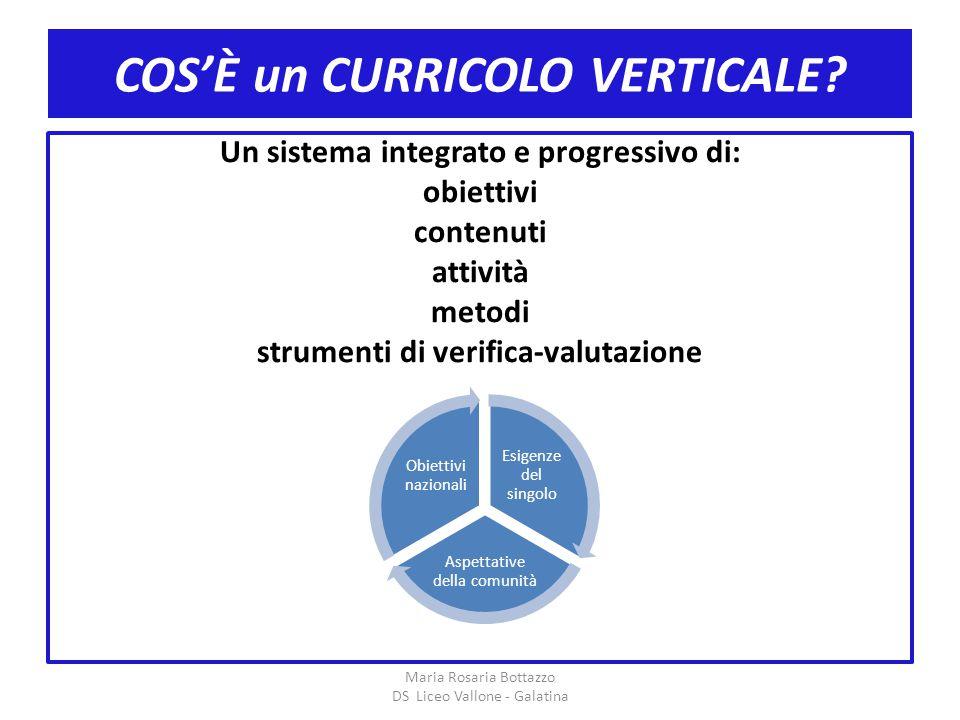 COS'È un CURRICOLO VERTICALE? Un sistema integrato e progressivo di: obiettivi contenuti attività metodi strumenti di verifica-valutazione Maria Rosar