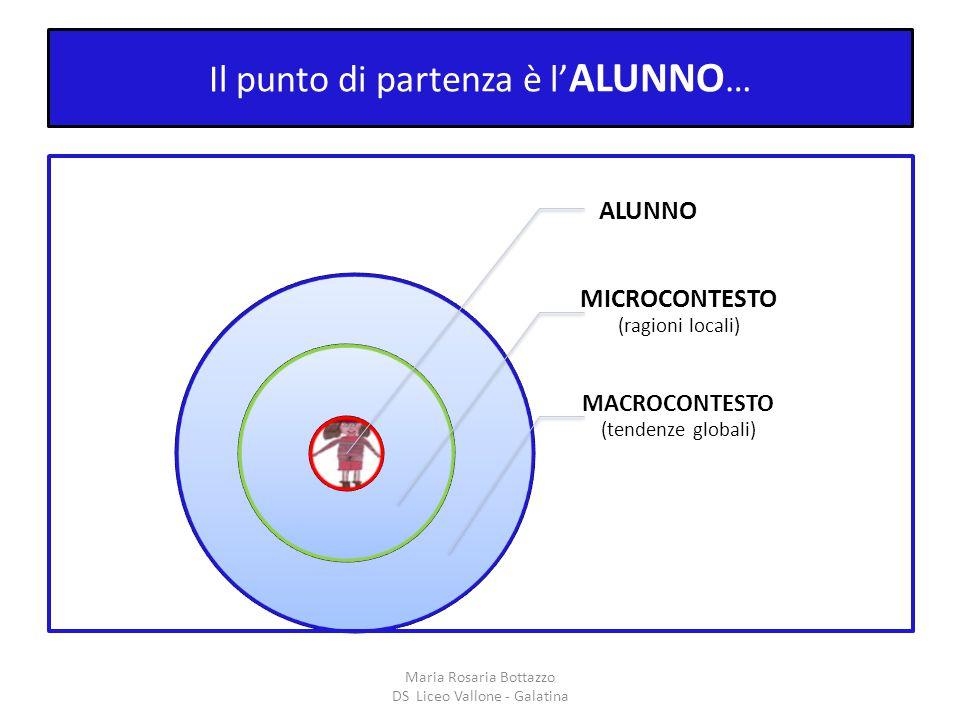 Il punto di partenza è l' ALUNNO … Maria Rosaria Bottazzo DS Liceo Vallone - Galatina