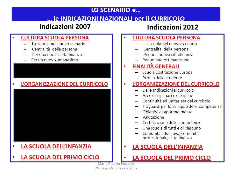 LO SCENARIO e… … le INDICAZIONI NAZIONALI per il CURRICOLO Indicazioni 2012 CULTURA SCUOLA PERSONA – La scuola nel nuovo scenario – Centralità della p