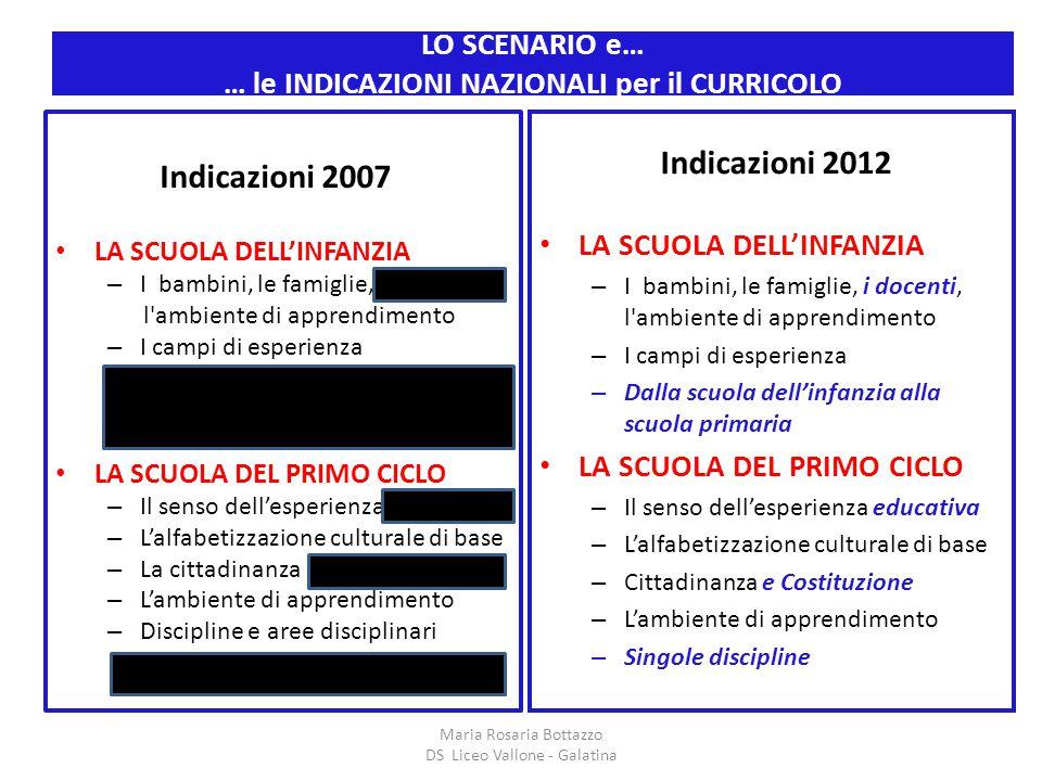 LO SCENARIO e… … le INDICAZIONI NAZIONALI per il CURRICOLO Indicazioni 2012 LA SCUOLA DELL'INFANZIA – I bambini, le famiglie, i docenti, l'ambiente di