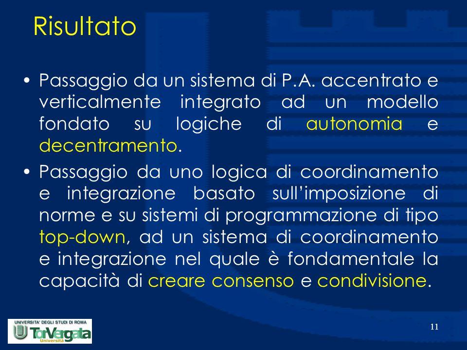 11 Risultato Passaggio da un sistema di P.A. accentrato e verticalmente integrato ad un modello fondato su logiche di autonomia e decentramento. Passa