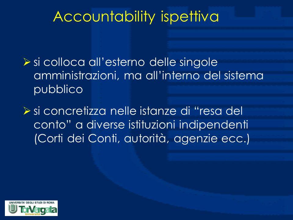Accountability ispettiva  si colloca all'esterno delle singole amministrazioni, ma all'interno del sistema pubblico  si concretizza nelle istanze di