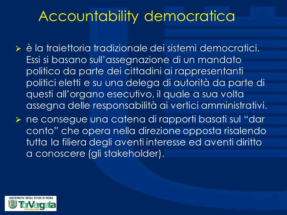 Accountability democratica  è la traiettoria tradizionale dei sistemi democratici. Essi si basano sull'assegnazione di un mandato politico da parte d