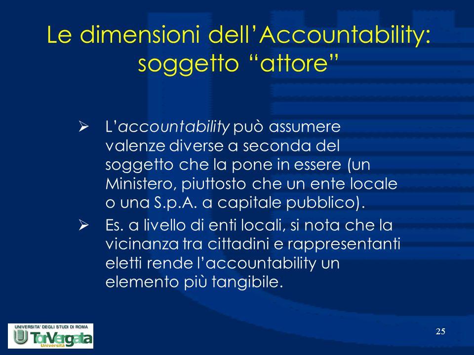 """25 Le dimensioni dell'Accountability: soggetto """"attore""""  L'accountability può assumere valenze diverse a seconda del soggetto che la pone in essere ("""