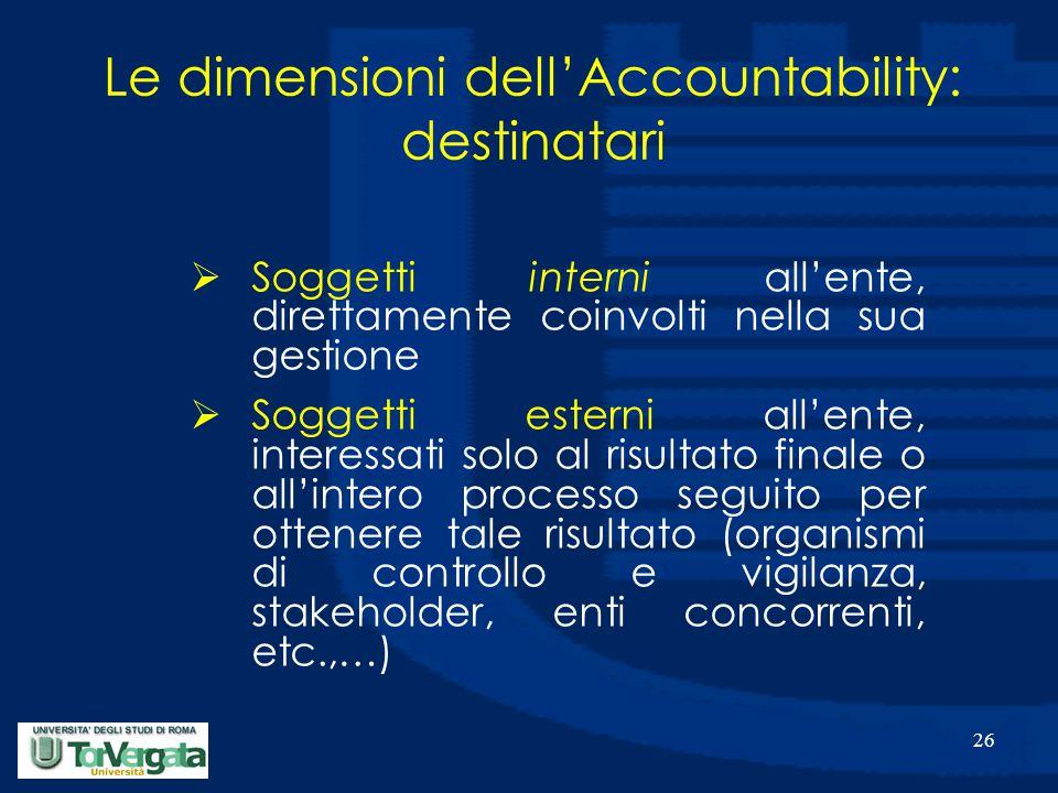 26 Le dimensioni dell'Accountability: destinatari  Soggetti interni all'ente, direttamente coinvolti nella sua gestione  Soggetti esterni all'ente,