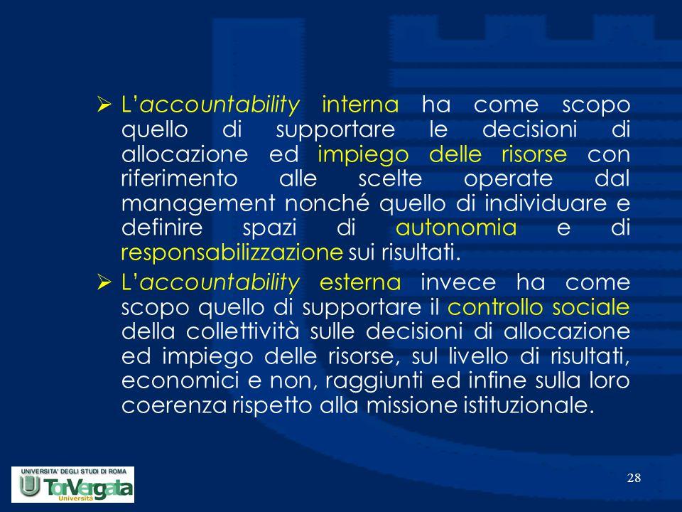28  L'accountability interna ha come scopo quello di supportare le decisioni di allocazione ed impiego delle risorse con riferimento alle scelte operate dal management nonché quello di individuare e definire spazi di autonomia e di responsabilizzazione sui risultati.